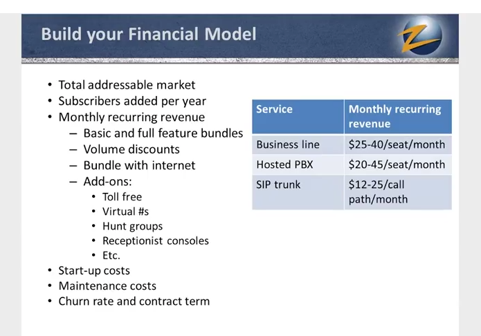 Revenue Opportunities with Commercial Voice